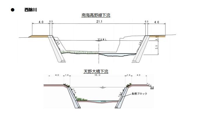 河川整備計画